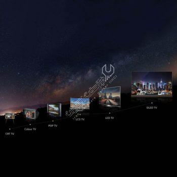 سیر تکامل تلویزیون ها